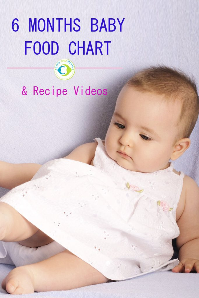 6 MONTHS INDIAN BABY FOOD CHART with Recipe Videos Indian baby