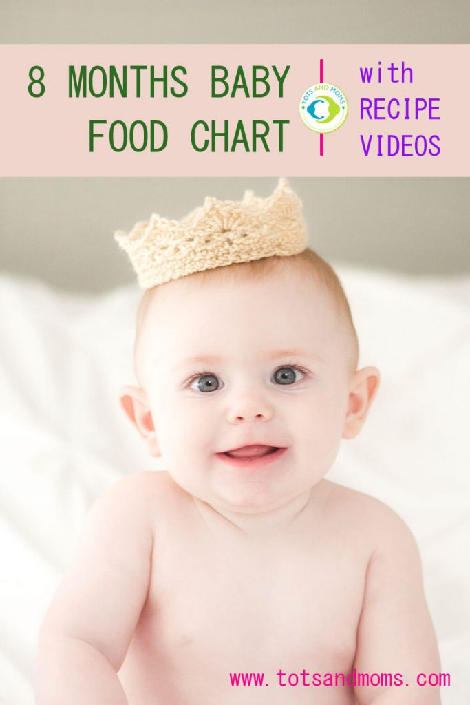 8 months indian baby food chart with recipe videos tots and moms 8 months indian baby food chart with recipe videos forumfinder Choice Image