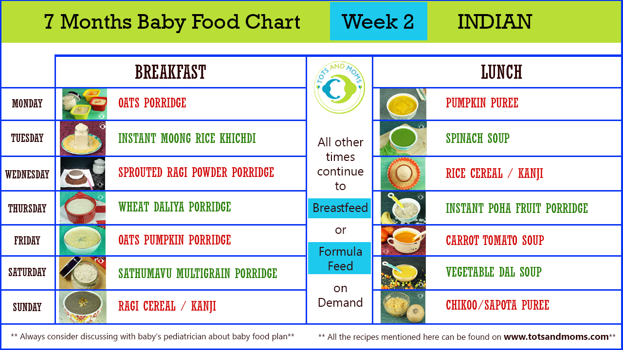 7 month baby food chart with recipes indian best easy