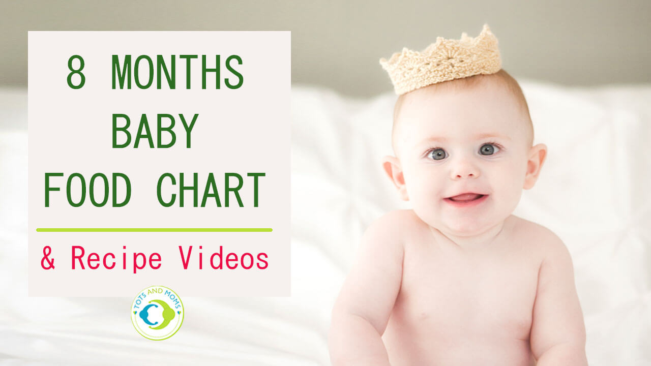 8 MONTHS INDIAN BABY FOOD CHART with Recipe Videos