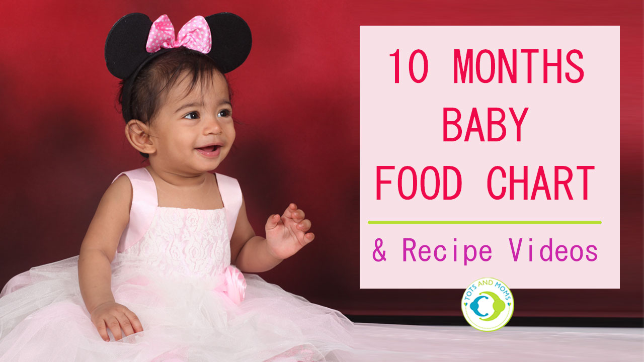 Baby Food   Months Cost