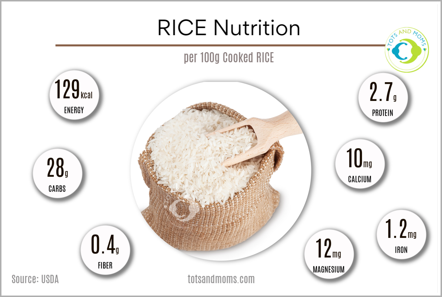 Can I give my baby Rice Benefits of rice to babies When can I offer rice to babies rice recipes for 6m+ babies